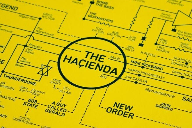 This blueprint maps out the schematics of rave cultures vast the uk art studio dorthy has created a diagram that outlines the extensive history of dance music and rave culture malvernweather Choice Image